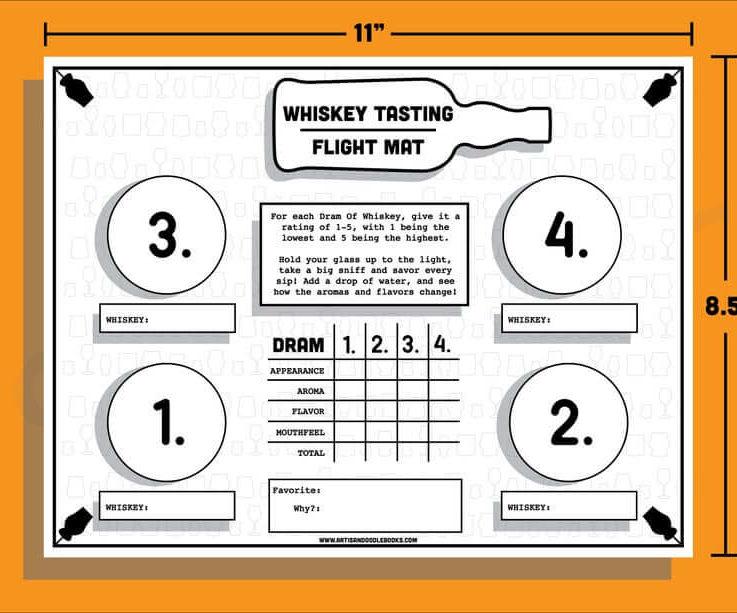 Whiskey Tasting Flight Mat - Host your own Whiskey tasting!